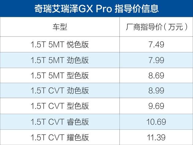 奇瑞艾瑞泽5 Pro/GX Pro上市 售5.99-11.39万元