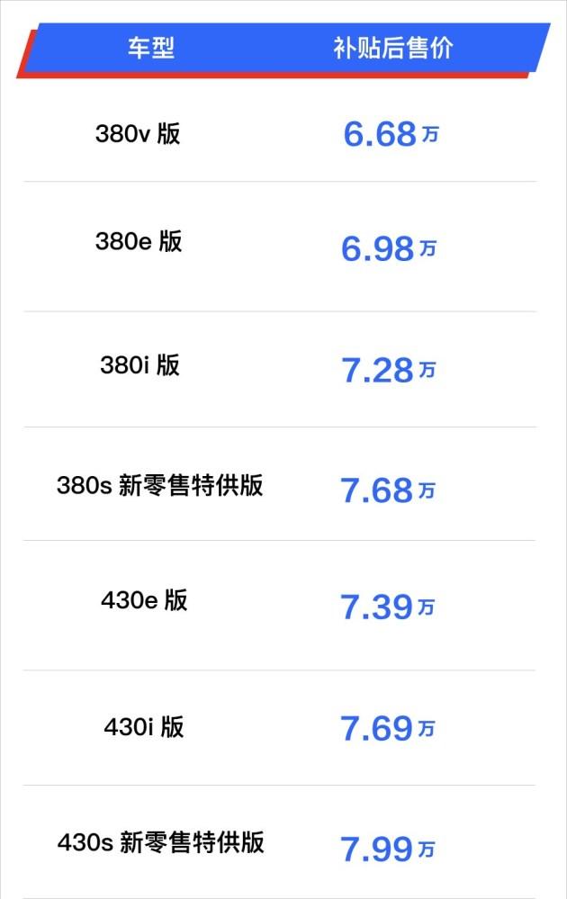 2020款哪吒N01上市 补贴后售6.68-7.99万元/两种续航版本