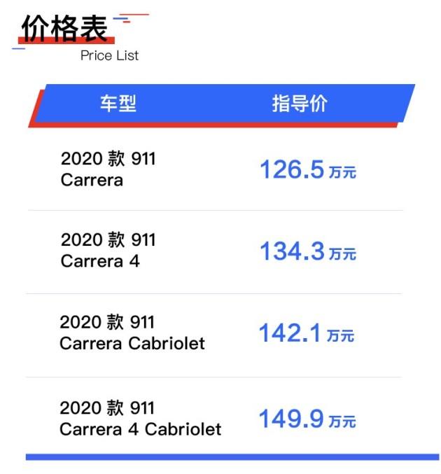 保時捷第八代911上市 售126.5萬-169.5萬元