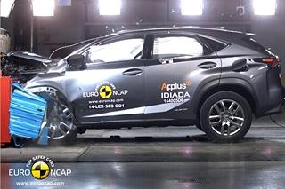 E-NCAP最新碰撞解析 小型车表现不理想