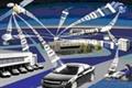 车载信息系统