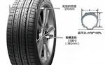 后輪胎規格