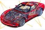 汽车可靠性常用测试标准