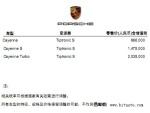 保时捷新Cayenne本月25日上市 售86.6万起