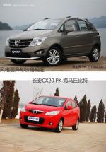 价格相近却风格不同 长安CX20 VS 丘比特