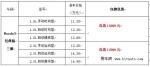 马3经典款让利1.5万 再送购置税+DVD导航