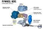 沃尔沃揭示混动车型飞轮传动细节技术
