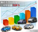 售价5万以内 上半年销量TOP 5车型导购
