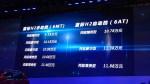哈弗H2蓝标版上市 售9.58万-11.88万元