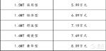 辽宁海狮金杯F50仅售5.99万起 宜商宜家MPV颠覆来袭