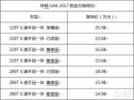 传祺GA8 2017款南宁上市 14.98万起享5年/15万公里超长质保
