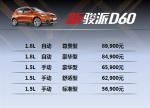 新骏派D60 东莞区域越值上市  5.69万起打造都市动感SUV