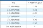 新款RAV4荣放售价曝光 或售17.98-26.98万元