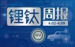 锂钛周报 | 广汽蔚来高管就位 丰田炮轰自动驾驶分级制度