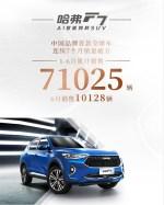 全球车哈弗F7市场势能强劲 连续七个月销量破万
