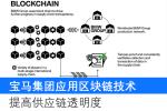 宝马集团应用区块链技术 提高供应链透明度