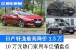 10万元热门家用车降价盘点 日产轩逸最高降价1.3万
