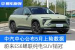 中汽中心公布5月上险数据 蔚来ES6蝉联纯电SUV销量冠军