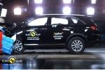 E-NCAP安全碰撞解析 行人保护成绩不理想