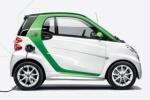 2014福布斯最佳环保车型 smart电动版领衔