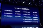 北京现代新途胜上市 售15.99万-23.99万元
