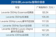 2018款玛莎拉蒂三款车型上市 93.24万元起售