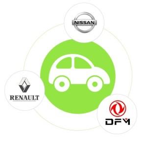 又一家! 雷诺-日产与东风成立新能源汽车合资公司