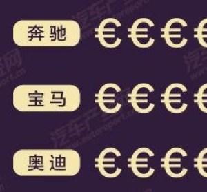 【2017财报解读】奔驰会赚钱 宝马能卖车 奥迪热衷搞研发