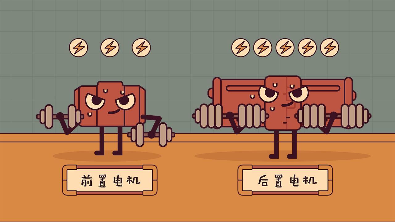 电动车操控就是不行?双电机+四驱了解一下