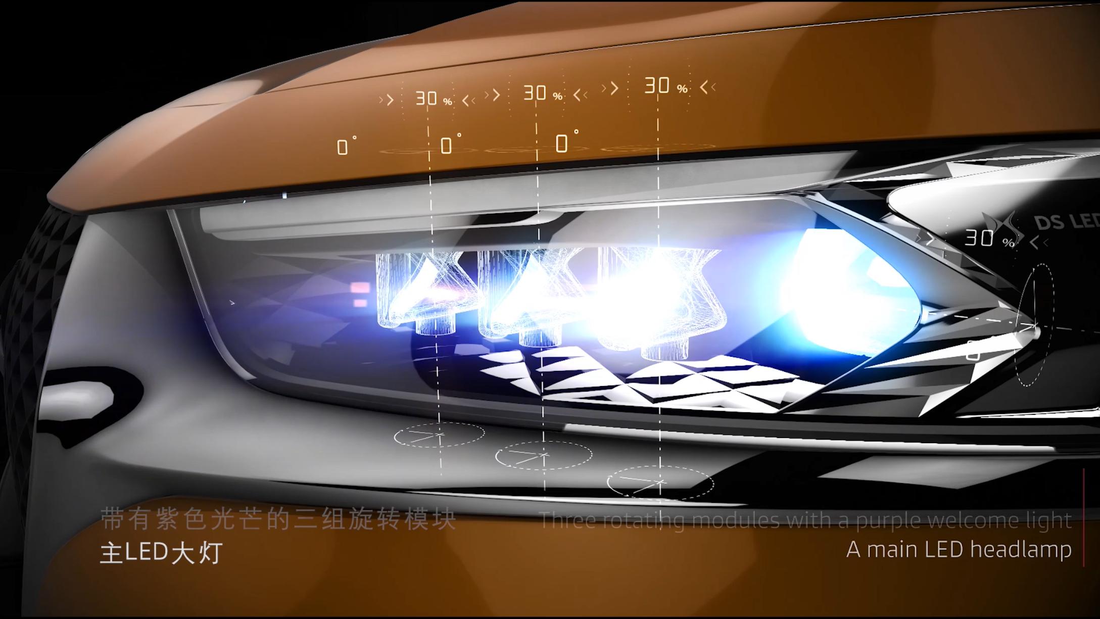 DS7 LED大灯展示