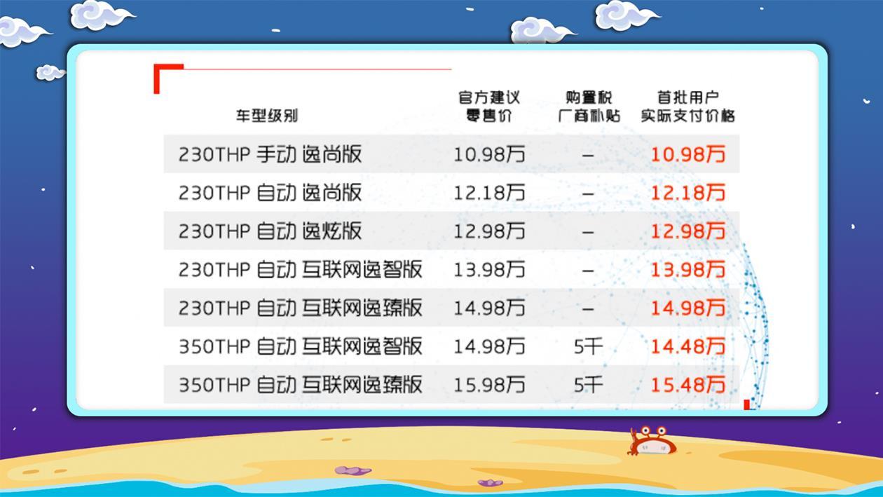 推荐中配自动互联网逸智版 云逸SUV售10.98-15.98万!