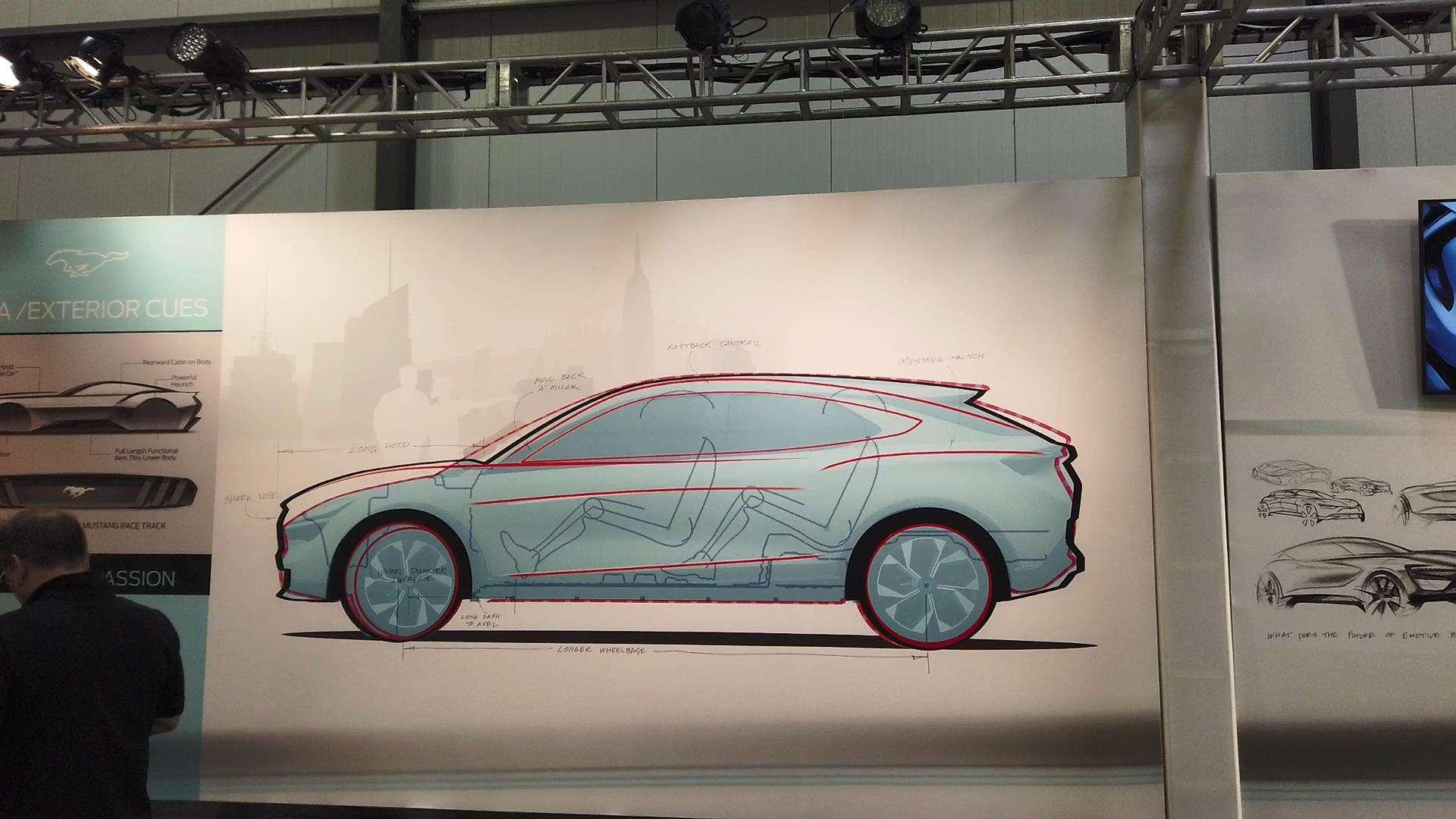 福特Mach-E的空间草图展示设计变化