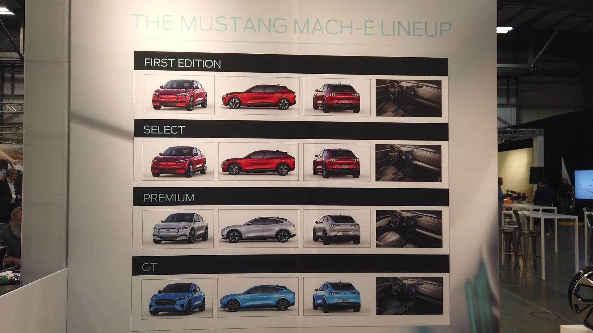 福特Mach-E的四个版本有什么不同