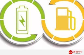 坚守混动背后,丰田大众在华为何无视新能源市场现状