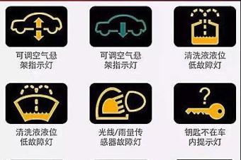 超实用的汽车指示灯大全!收藏吧!