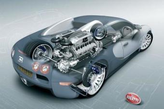 想知道汽车给不给力,就看这6个发动机参数
