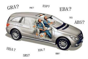 欧盟刚刚宣布:汽车将强制安装12项安全配置,那么中国会跟进吗