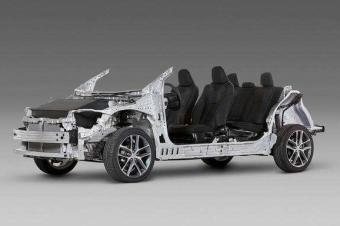 选车 | 同门兄弟难取舍,同平台车型怎么选?