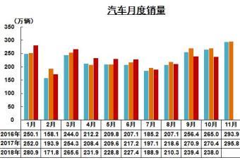 """发改委否认购置税减半 """"政策救市""""成梦幻泡影"""