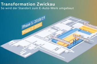 大众投12亿欧元改造茨维考工厂 成欧洲最大电动车工厂