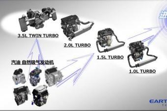 """内""""芯""""强大远比颜值重要 这款发动机正在上演""""速度与激情"""""""