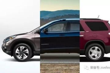 中国人应该用什么样的SUV?