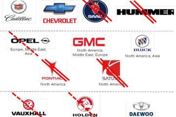 那些死在通用怀里的汽车品牌,带来了怎样的启示?
