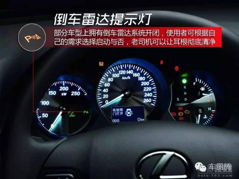 车内按钮,指示灯最全图解,你认识多少?|知识贴