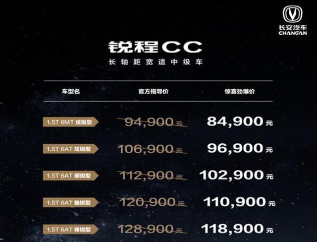 换装最新家族风格前脸,长安锐程CC上市售9.49-12.89万元