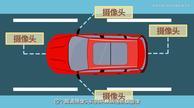 """8大智能驾驶丨超清360°随动3D影像,带你一步到""""位"""""""