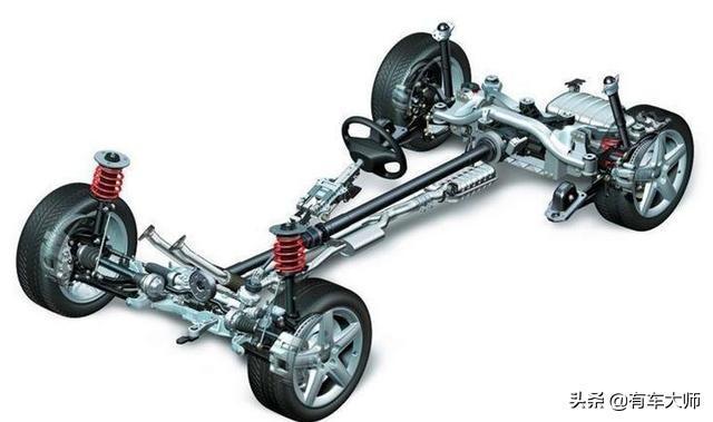 汽车底盘是怎样的?承载式和非承载式车身哪个好?3分钟弄清楚