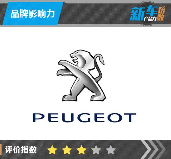 新车产品力指数:东风标致2008