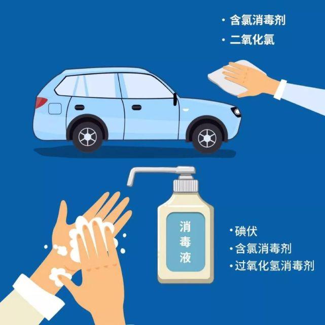一分钟教你如何做好私家车消毒防护