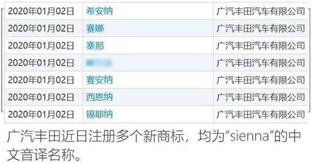 广汽新能源Aion V/丰田sienna/21C超级跑车等重磅来袭